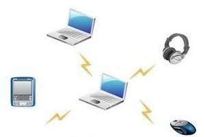 Mengenal Jarkom (PAN, LAN, MAN dan WAN) Tugas 1 Jaringan Komputer