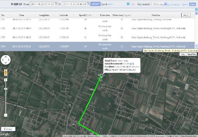 jual pasang gps tracker aplikasi android ios