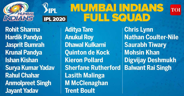 Mumbai Squad