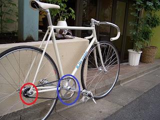 Hubungan Roda-Roda Yang Dihubungkan Dengan Sabuk Atau Rantai