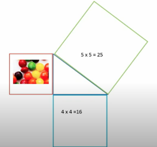 Demo Pythagorean Theorem