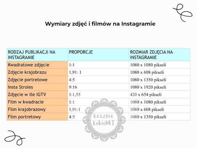 wymiary i proporcje zdjęć na Instagramie