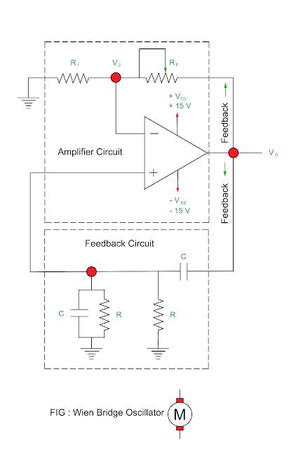 wien-bridge-oscillator-using-op-amp.png
