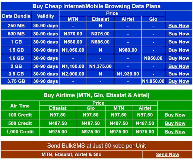 MTN, XpinoData, VTU, Share & Sell, Glo, Airtel, Etisalat, 9mobile, Data, Business, Bulk SMS, Xpino Media Network, Xpino Media, Xpino, MTN SME, SME, Entrepreneur,