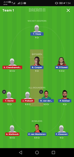 """Team News and Dream11 Predictions""dream11 prediction"