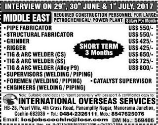 Petrochemical construction company jobs in Middle East