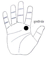 Guru Parvat Par Kala Til Hona | Hastrekha Shastra