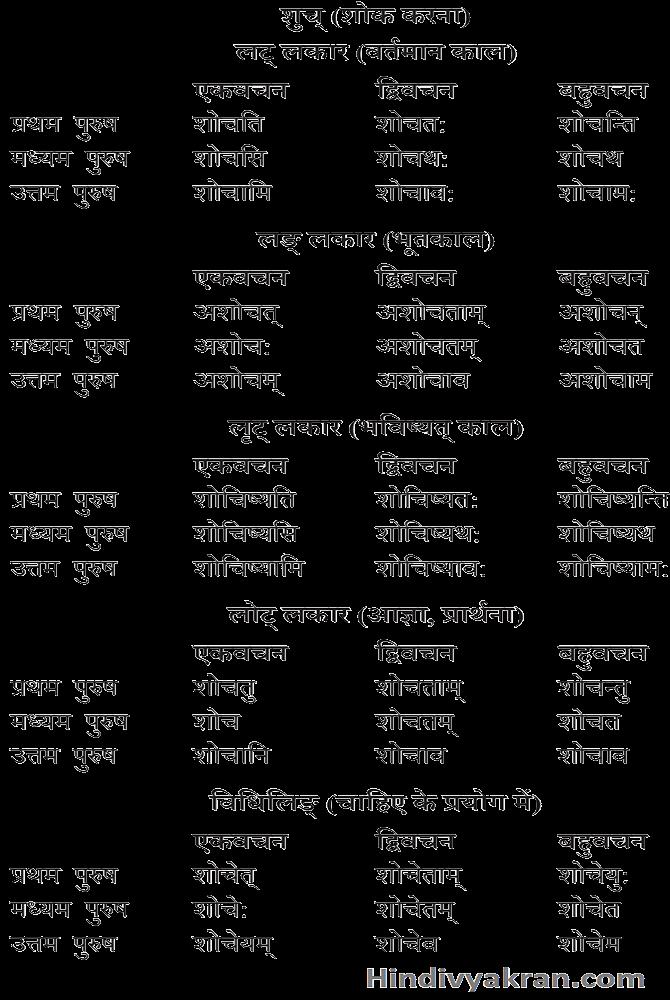 शुच् धातु के रूप संस्कृत में – Such Dhatu Roop In Sanskrit