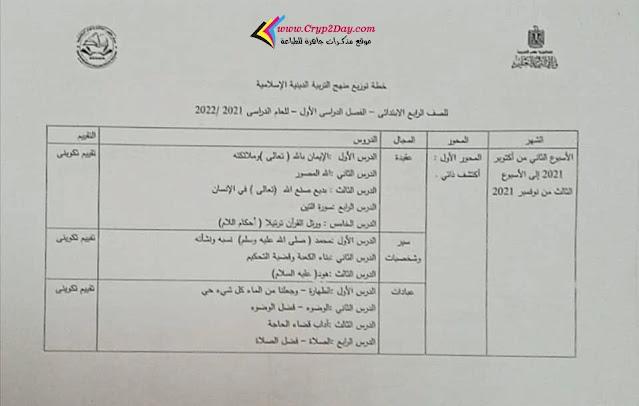 توزيع منهج التربية الاسلامية للصف الرابع الابتدائي ترم اول 2022