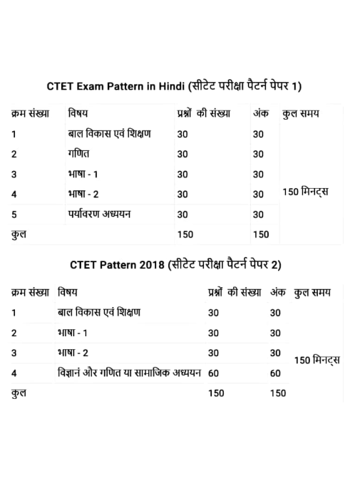 CTET Exam Pattern PDF Book in Hindi Free Download