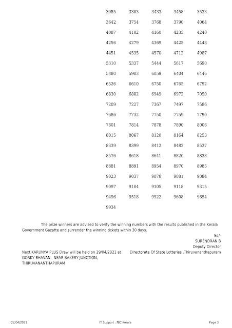 Kerala Lottery Result Karunya Plus KN-365 dated 21.04.202  Part-3