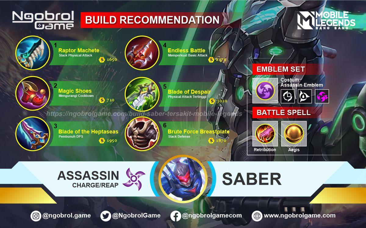 Build Saber Top Global Tersakit Mobile Legends