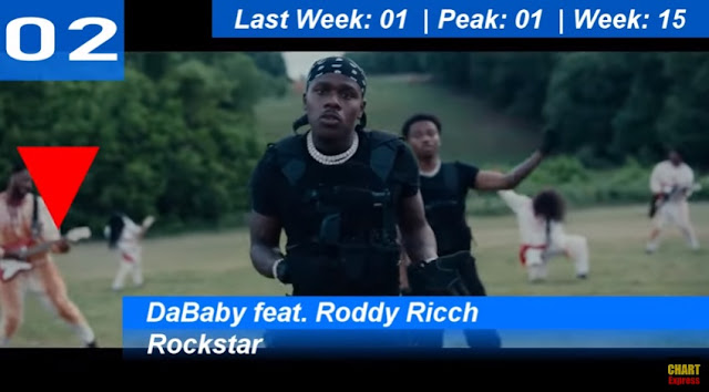 BILLBOARD HOT 100 TOP 10 - HITS  AUGUST 08,  2020 (08/08/2020) - 02 - DaBaby - Rockstar feat. Roddy Ricch (Official Music Video) - 7:10 - DaBaby