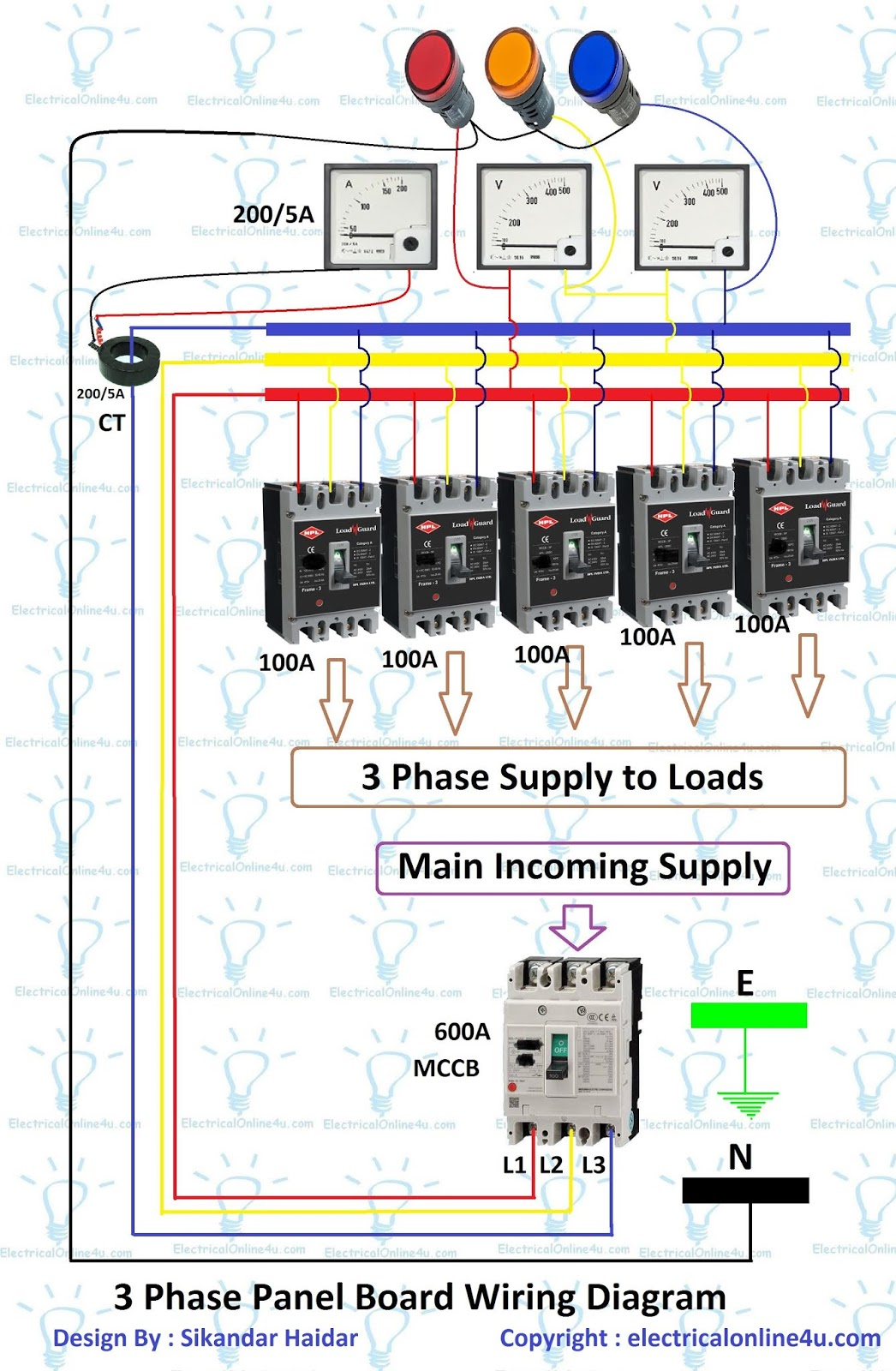 3 Phase Panel Board Wiring Diagram  Distribution Board