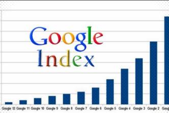 Tips dan trik atasi turunnya index google di webmaster, Semua bloger wajib tahu