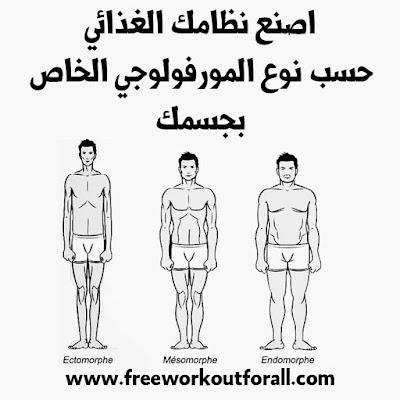 شرح الموفولوجي و انواع اشكال الجسم بالاضافة الى معرفة النضام الغدائي الخاص بكل نوع