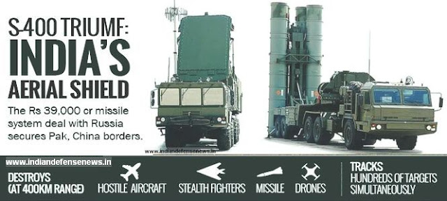 Russia s-400 news