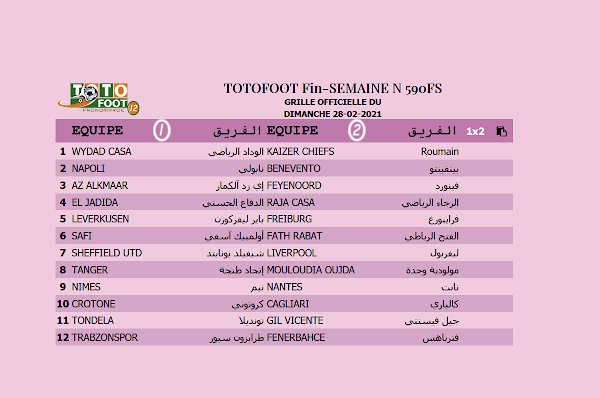 PRONOSTIC TOTOFOOT 12 Fin-SEMAINE N° 590FS