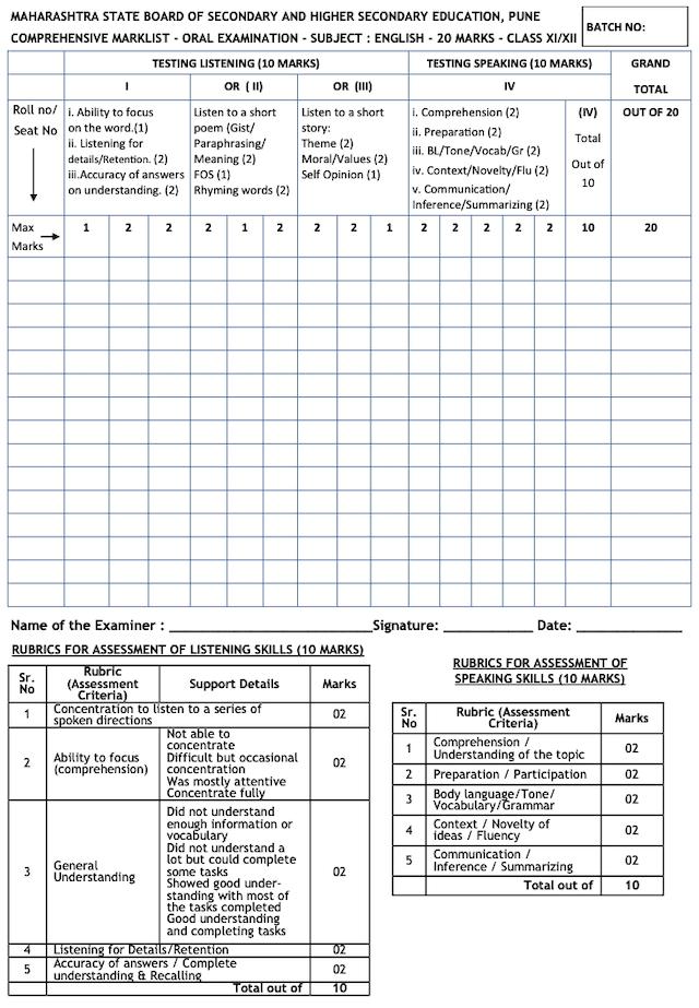 Oral Test Paper - Std. XI and Std. XII