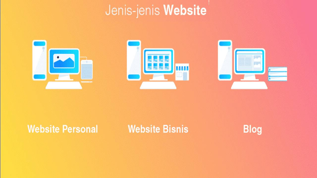 Jenis-jenis Website