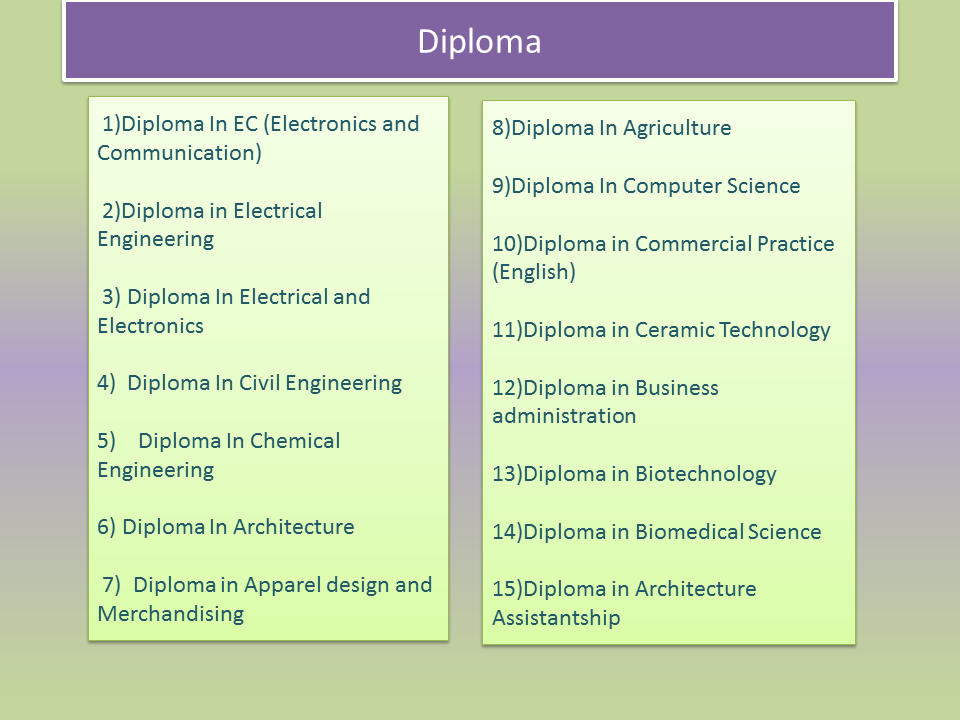Diploma Courses After 10 Class