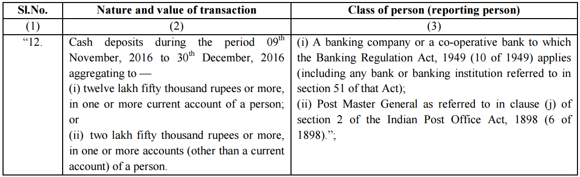 accounts and classes of transactions in Java - bank system + transaction function ask question up vote 1 down vote favorite the class bank should have a field accounts of type map.