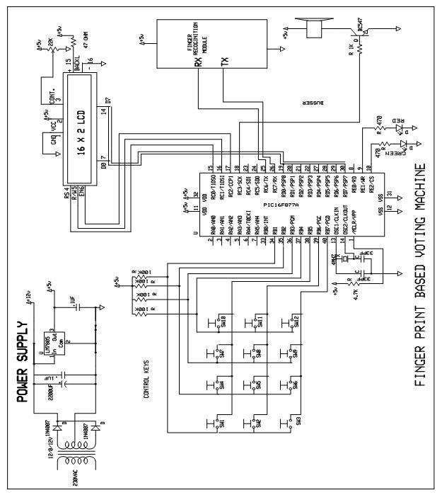 block diagram of the thermistors