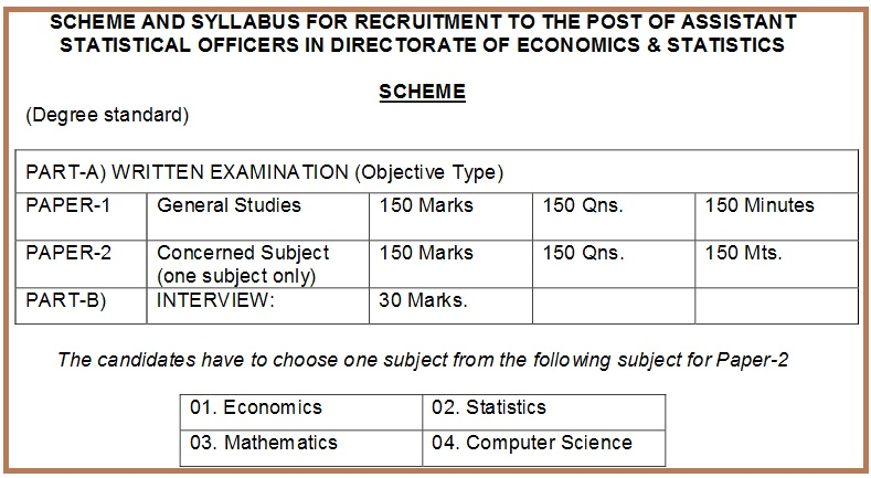 aAPPSC-Assistant-Statistical-Officers-2017-Exam-Syllabus-And-Exam-Pattern-Education-Qualification-Pay%2Bscale