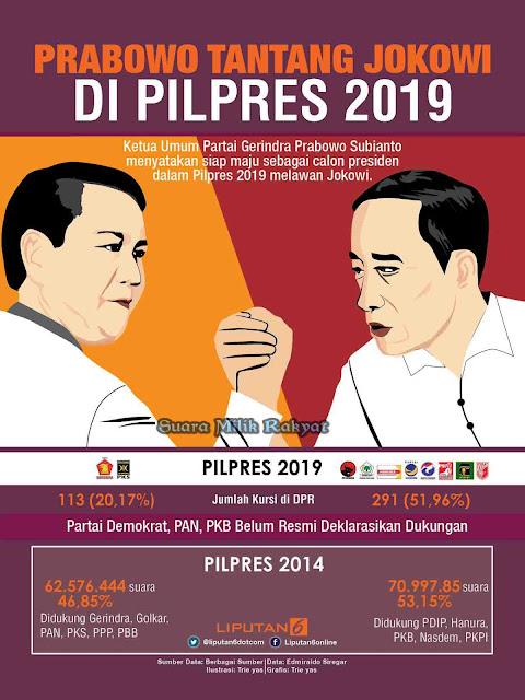 Pertarungan Jokowi Vs Prabowo Jilid 2, ke Mana PAN dan Demokrat?