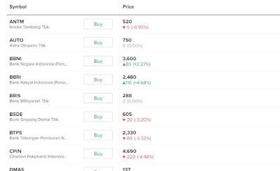 investasi pasar saham