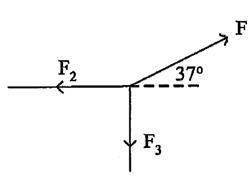 3 buah vektor