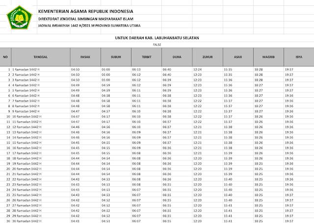 Jadwal Imsakiyah Ramadhan 1442 H Kabupaten Labuhanbatu Selatan, Sumatera Utara