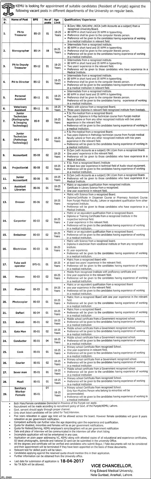 51+ Jobs In King Edward Medical University Lahore