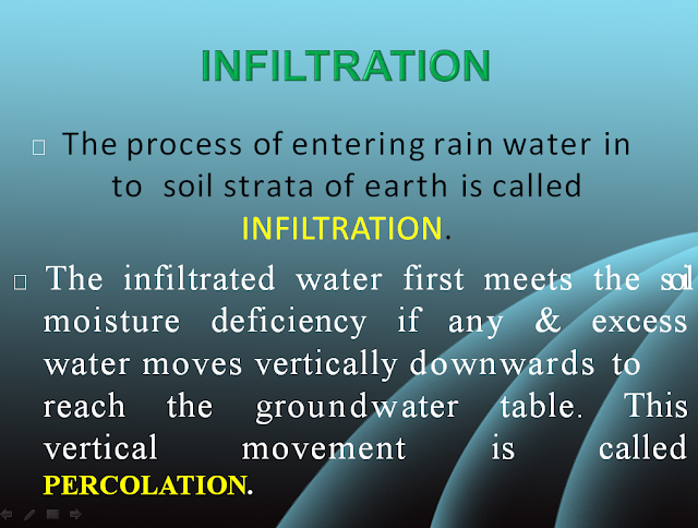 INFILTRATION PPT