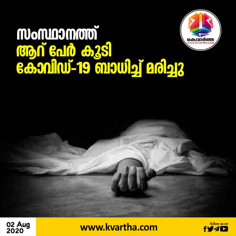 Six deaths due to Covid-19 in Kerala, Thiruvananthapuram, News, Health, Health & Fitness, Dead, Kasaragod, Kannur, Malappuram, Kerala.