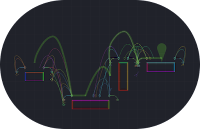 A screenshot showing all of the possible edge trajectories in a platform graph, and a path through the graph.