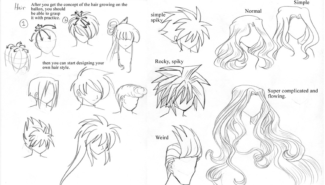 Dibujo Net Tutoriales Manga Varios