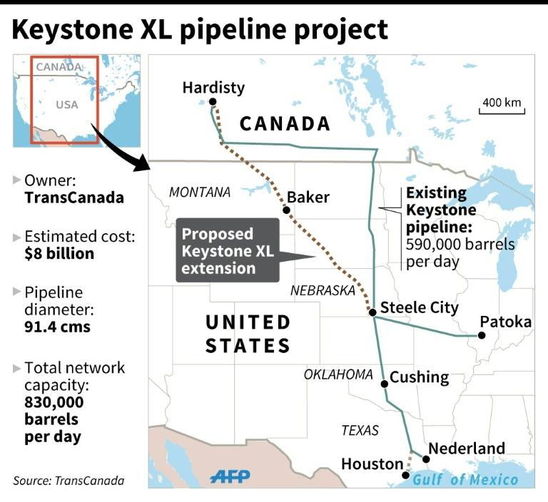 The Keystone XL,Dakota pipeline