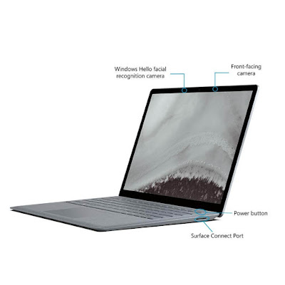 best laptop for a blogger