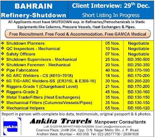 Free Recruitment for Refinery Shutdown in Bahrain