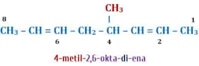 tata nama senyawa alkena