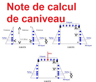 note de calcul caniveau en b ton arm cours g nie civil outils livres exercices et vid os. Black Bedroom Furniture Sets. Home Design Ideas