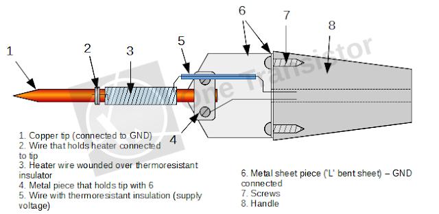 DIY Soldering iron