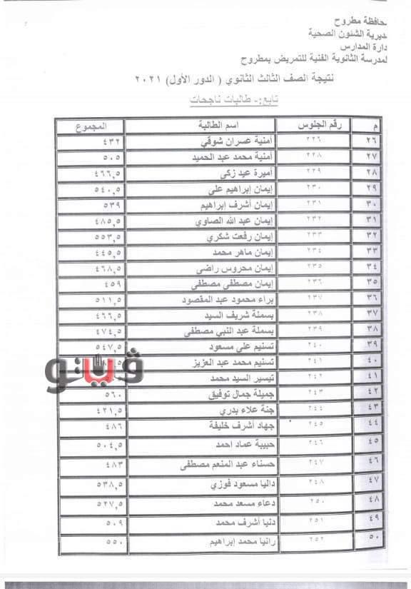 اعتماد نتيجة مدرسة التمريض بمحافظة مطروح 0%2B%25289%2529