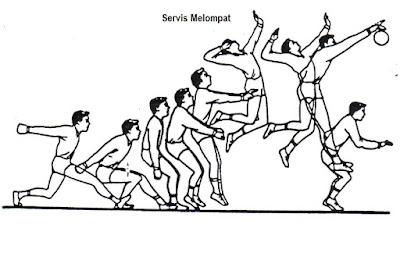 servis melompat teknik dasar bola voli