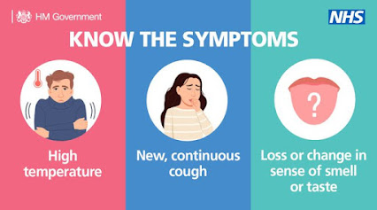 UK NHS 3 drawings of faces, know the symptoms