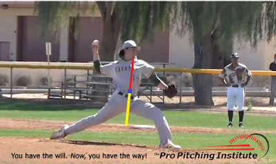 You force your mind to process a specific posture/movement combination into your leg lift and the chances you bring your throwing hand through the same release window on every pitch dramatically increase.