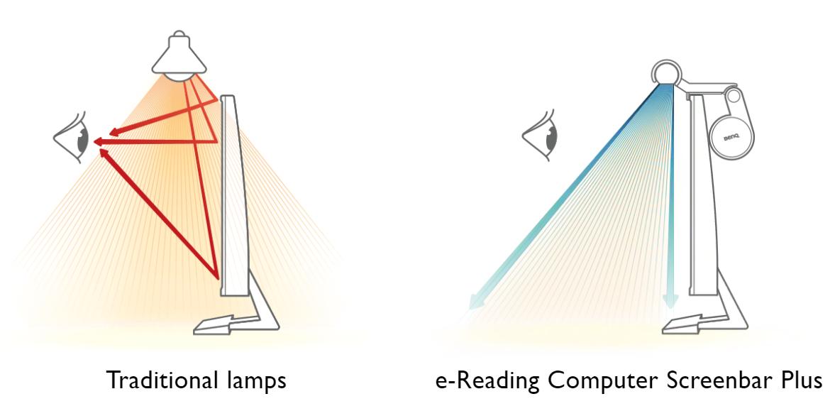 Lampu Monitor Screenbar e-Reading Lamp dari BenQ Malaysia