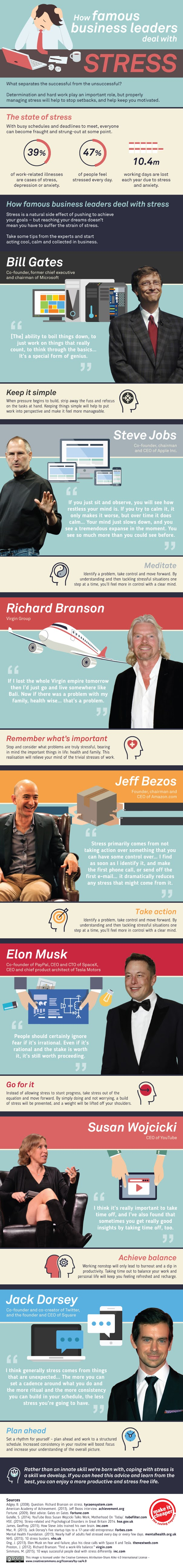 How Famous Business Leaders Deal With Stress #infographic #Anxiety #Business #Conscious #infographic #Health #Stress #infographics #Business Leaders