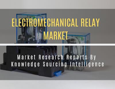 Electromechanical Relays Market  Share